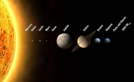 C'est officiel: Cérès, Charon, Pluton et Xéna (UB313)  n'entrent pas dans la catégorie des planètes du Système solaire.