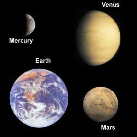 Mars, Mecrure, la Terre et Vénus sont les quatres planètes telluriques du système solaire