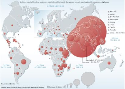 Les victimes de catastrophes naturelles entre 1974 et 2003