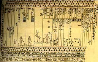 Représentation des décans, plafond astronomique de la tombe inferieure de Senenmout, Nouvel Empire