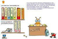 Coin des écoles: des fiches pédagogiques pour traiter le sujet du développement durable