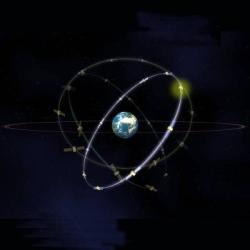Constellation de 30 satellites du système de positionnement par satellite Galileo