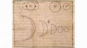 Les phases de Vénus