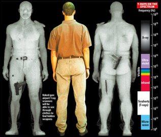 Le scan avec la technologie téraHertz permet de voir à travers les vêtements. Le développement de cette technologie est en plein essor