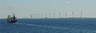 Parc éolien offshore au Danemark