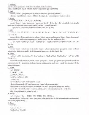 Les onzes modes de récitation des Veda