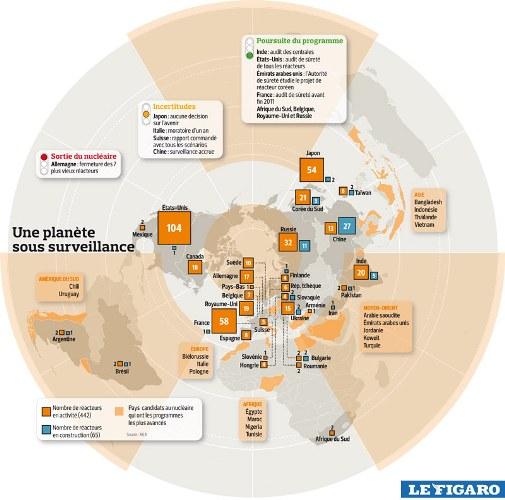 Les centrales nucléaires dans le monde