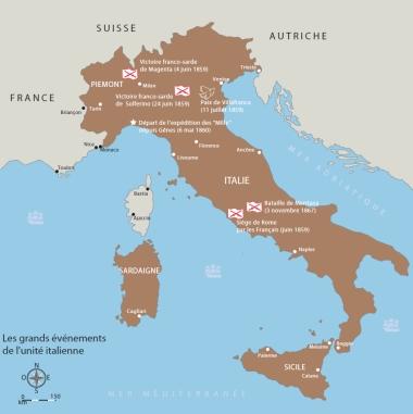 Les grands évènements de l'unité italienne